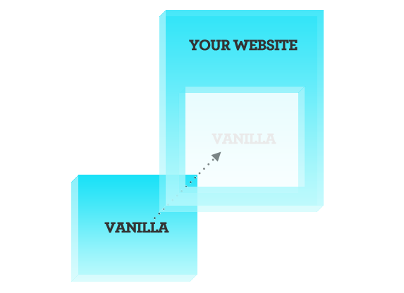 Embed Vanilla into your website.